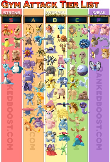 pokemon-go-tier-list-best-pokemon-attack-gym