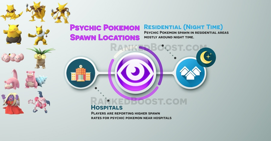 Psychic-Pokemon-Go-Spawn-Locations