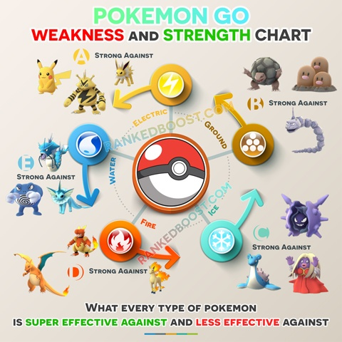 pokemon-go-type-chart
