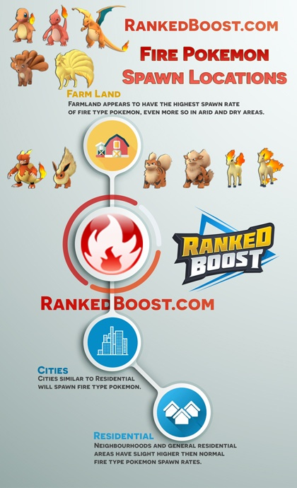 pokemon go Charmander fire spawn locations