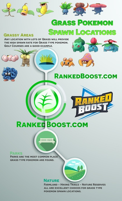 pokemon go Tangrowth grass spawn locations
