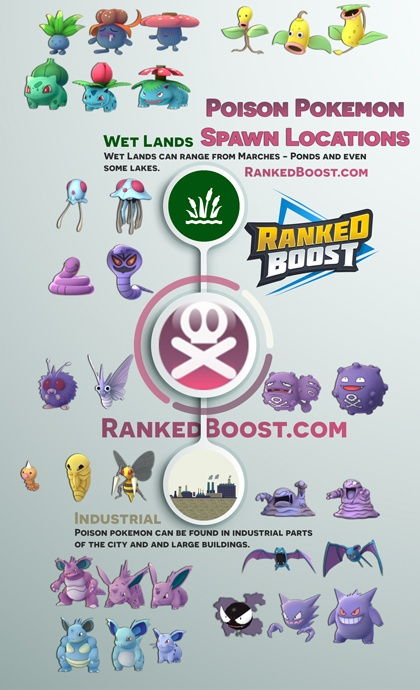 pokemon go poison type spawn locations
