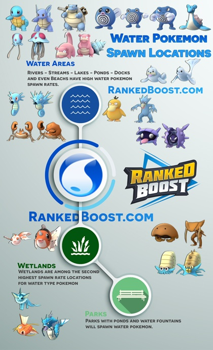 pokemon go Mantyke water spawn locations