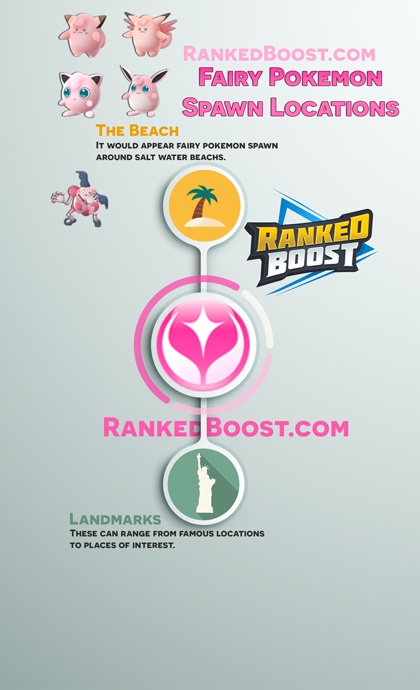 pokemon-go-fairy-type-spawn-locations