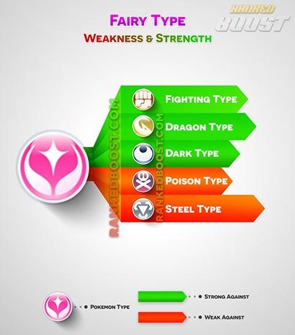 pokemon-go-fairy-type-weakness