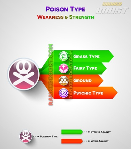 pokemon-go-poison-type-weakness