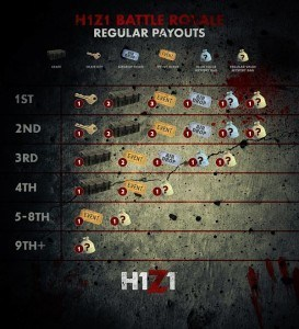 Battle Royale Loot – H1Z1 – Rankedboost