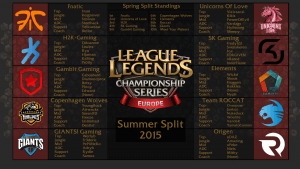 EU LCS 2015 Summer Split Start Date | League of Legends