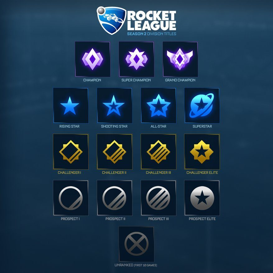Rocket League season 2 ranks