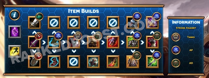 Garen Damage Build