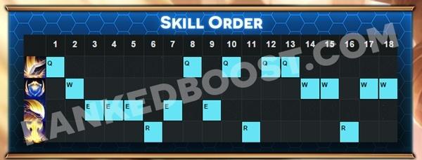 garen-skill-level