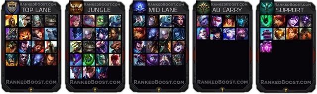 Lol tier list 6 1 tier 1 click for details tier list com os 5 melhores