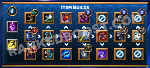AurelionSol Item Build