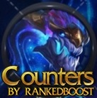 Counter Aurelion Sol