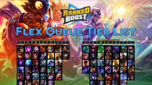 LOL Flex Queue Tier List 7.1