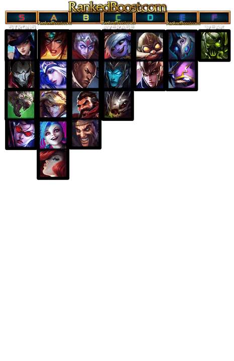 summoners-rift-tier-list