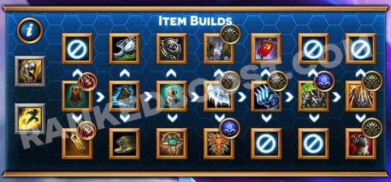 Taric-Item-Build