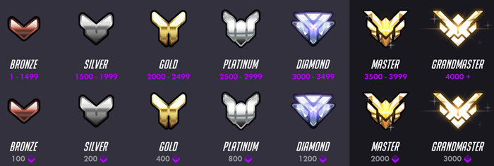 overwatch-season-rewards