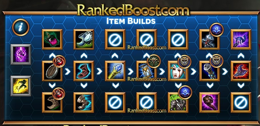 vladimir-item-build