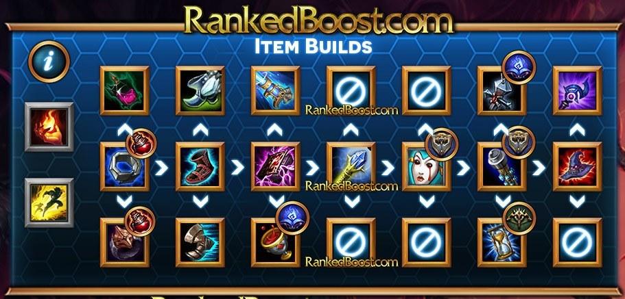 zyra-item-build