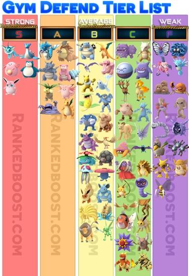 pokemon go wp liste