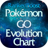 Pokemon-Go-Evolution-Chart(1)