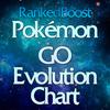 Pokemon-Go-Evolution-Chart(1)