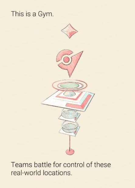Pokemon Go Gyms