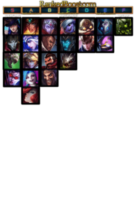 ADC Tier List 7.4
