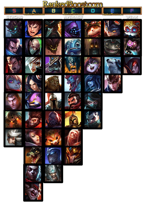 top-lane-tier-list-6-24