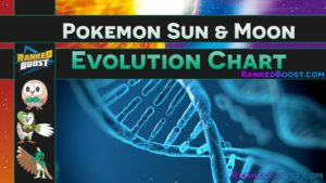 Pokemon Sun & Moon Evolution