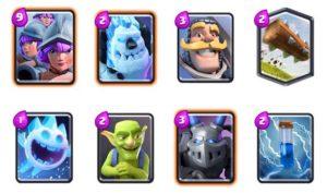 Clash Royale Cards Tier List