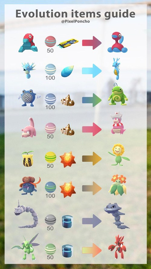 Gen-2-Evolutions Pokemon GO